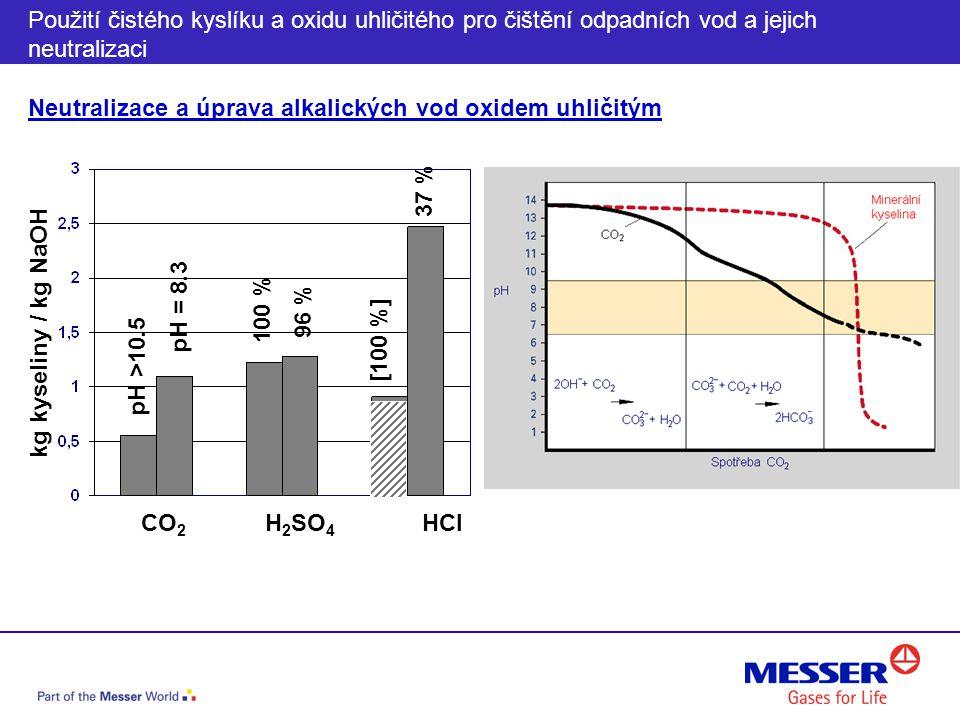 Neutralizace a úprava alkalických vod oxidem uhličitým