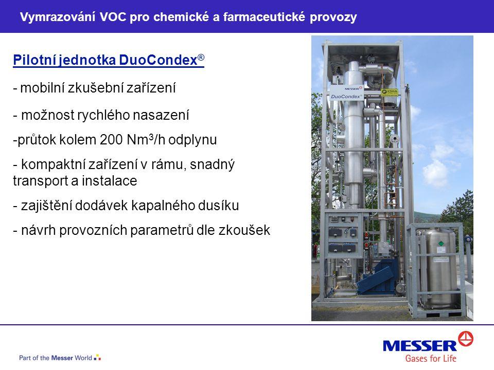 Vymrazování VOC pro chemické a farmaceutické provozy