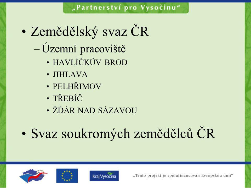 Svaz soukromých zemědělců ČR