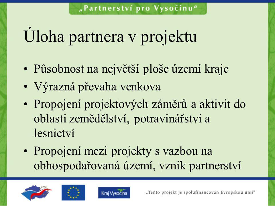 Úloha partnera v projektu