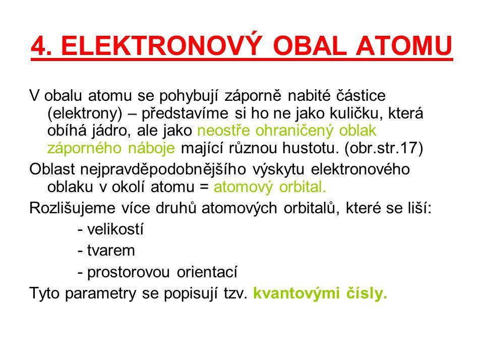 4. ELEKTRONOVÝ OBAL ATOMU
