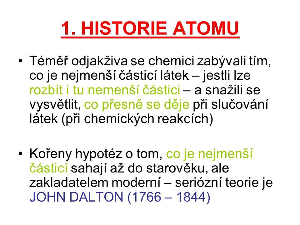 1. HISTORIE ATOMU