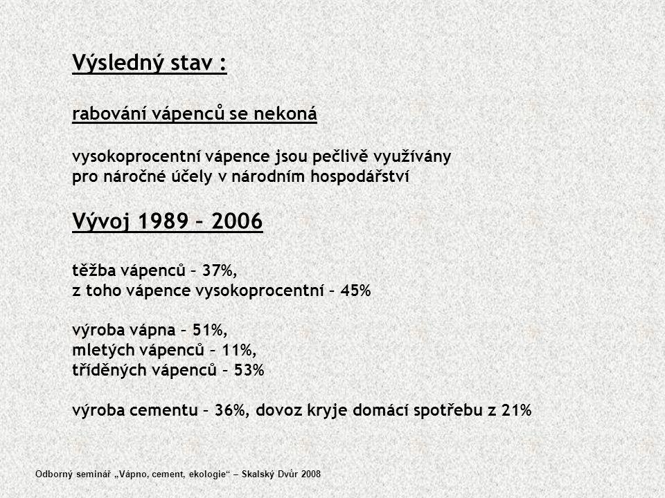 Výsledný stav : Vývoj 1989 – 2006 rabování vápenců se nekoná