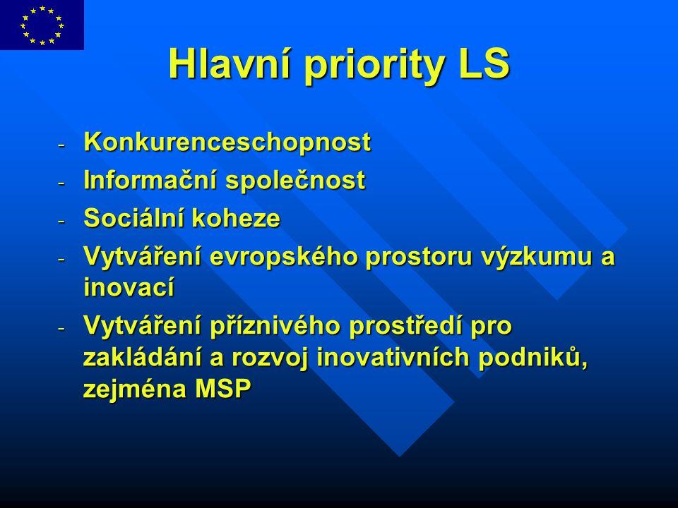 Hlavní priority LS Konkurenceschopnost Informační společnost