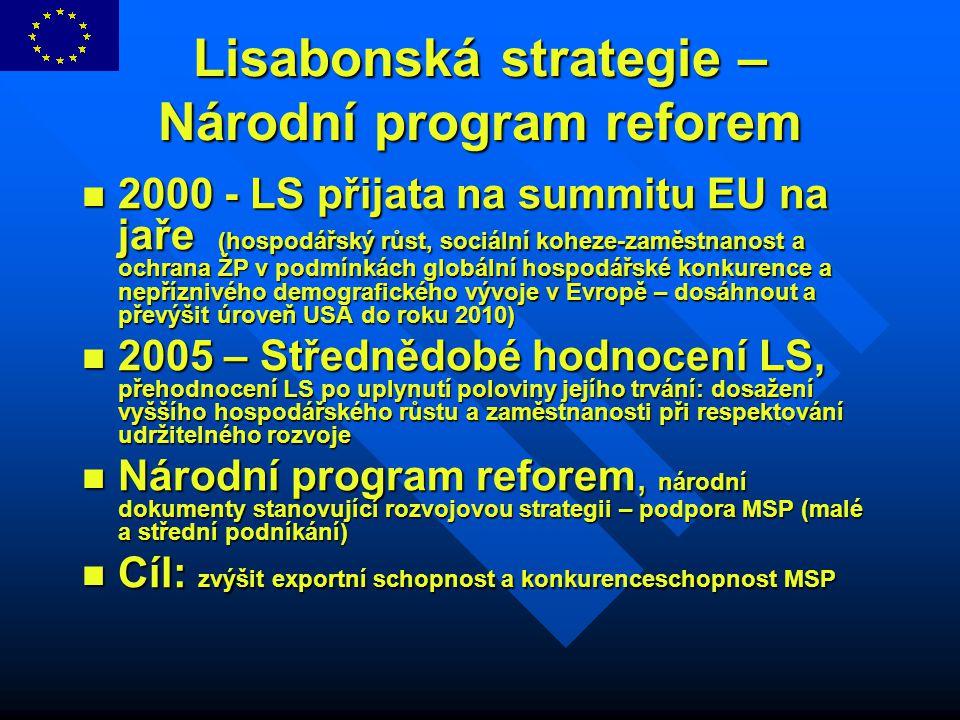 Lisabonská strategie – Národní program reforem