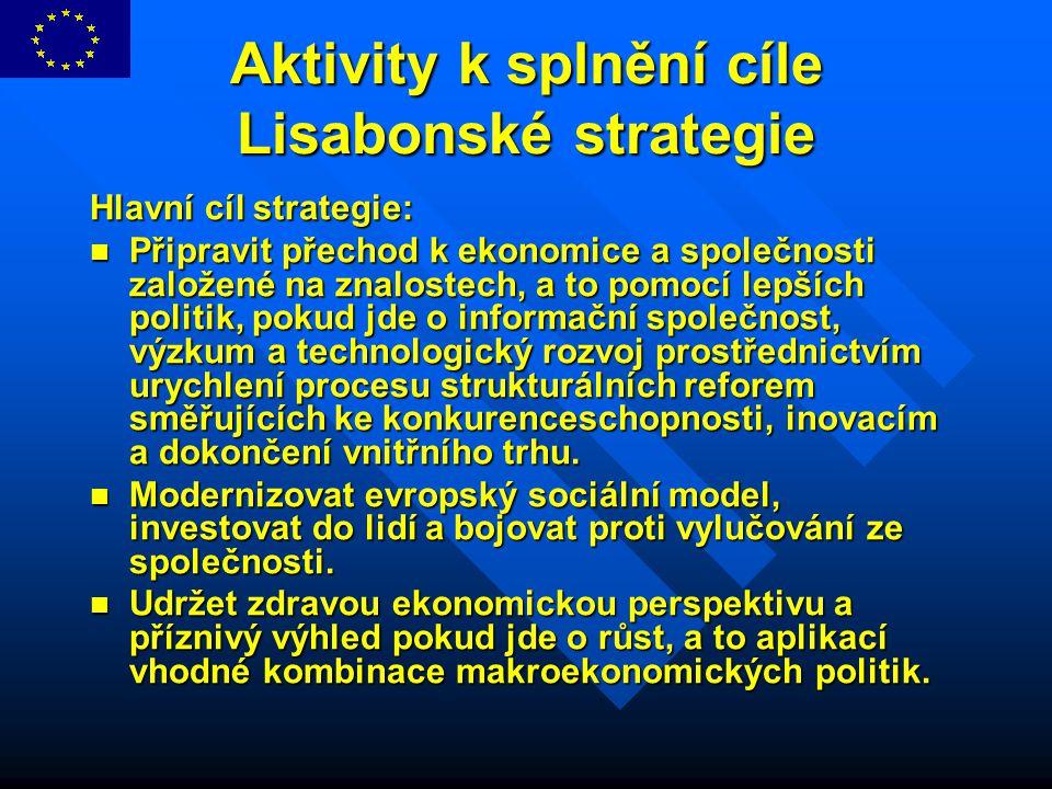 Aktivity k splnění cíle Lisabonské strategie
