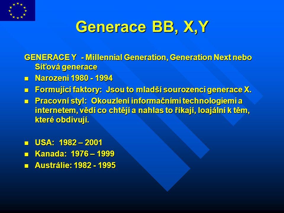Generace BB, X,Y GENERACE Y - Millennial Generation, Generation Next nebo Síťová generace. Narozeni 1980 - 1994.
