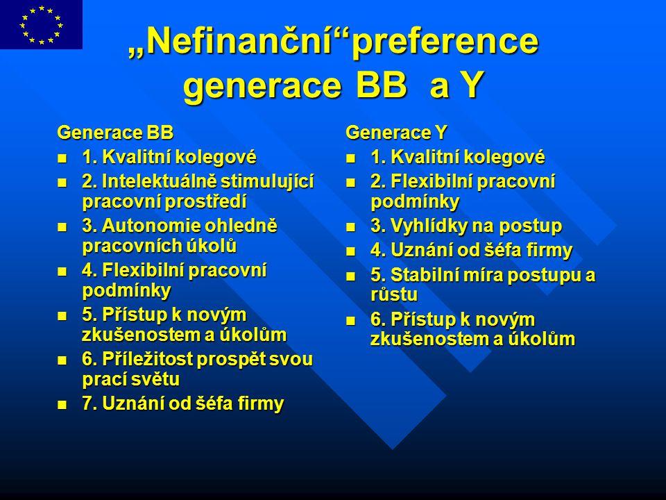 """""""Nefinanční preference generace BB a Y"""