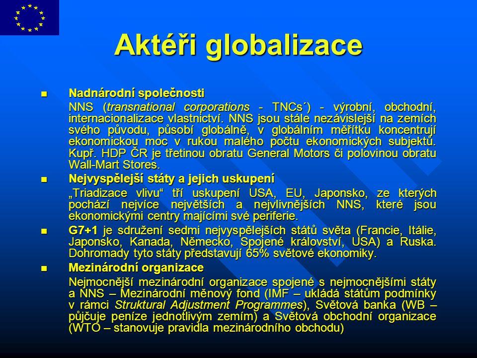 Aktéři globalizace Nadnárodní společnosti