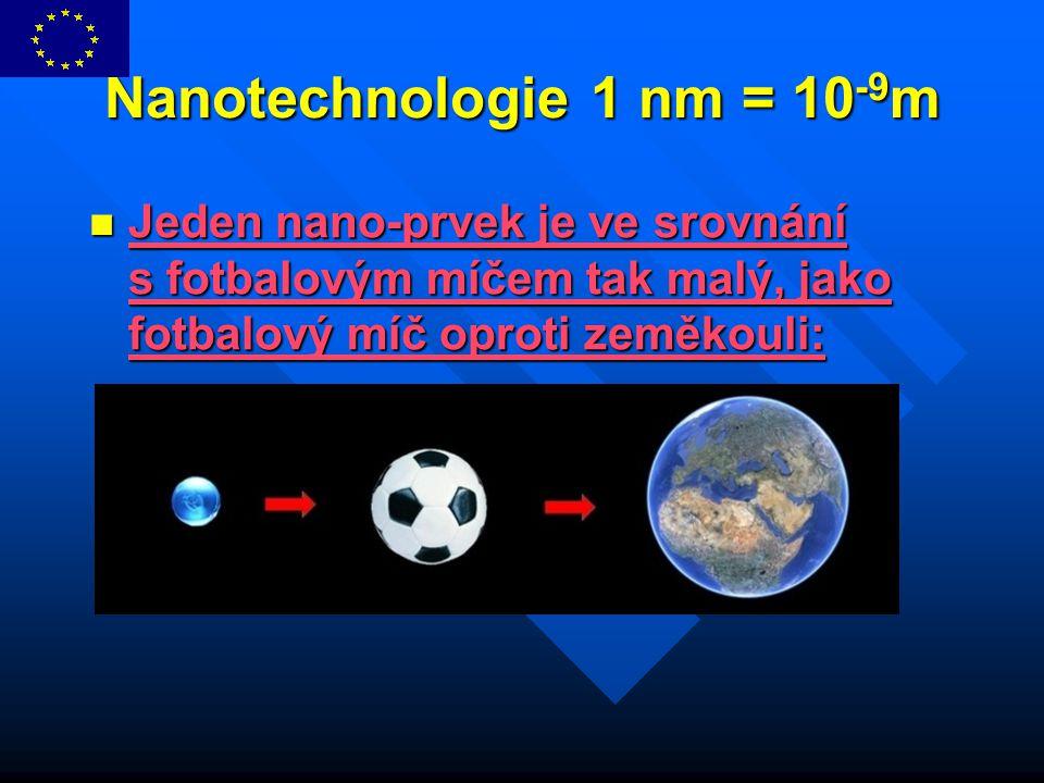 Nanotechnologie 1 nm = 10-9m
