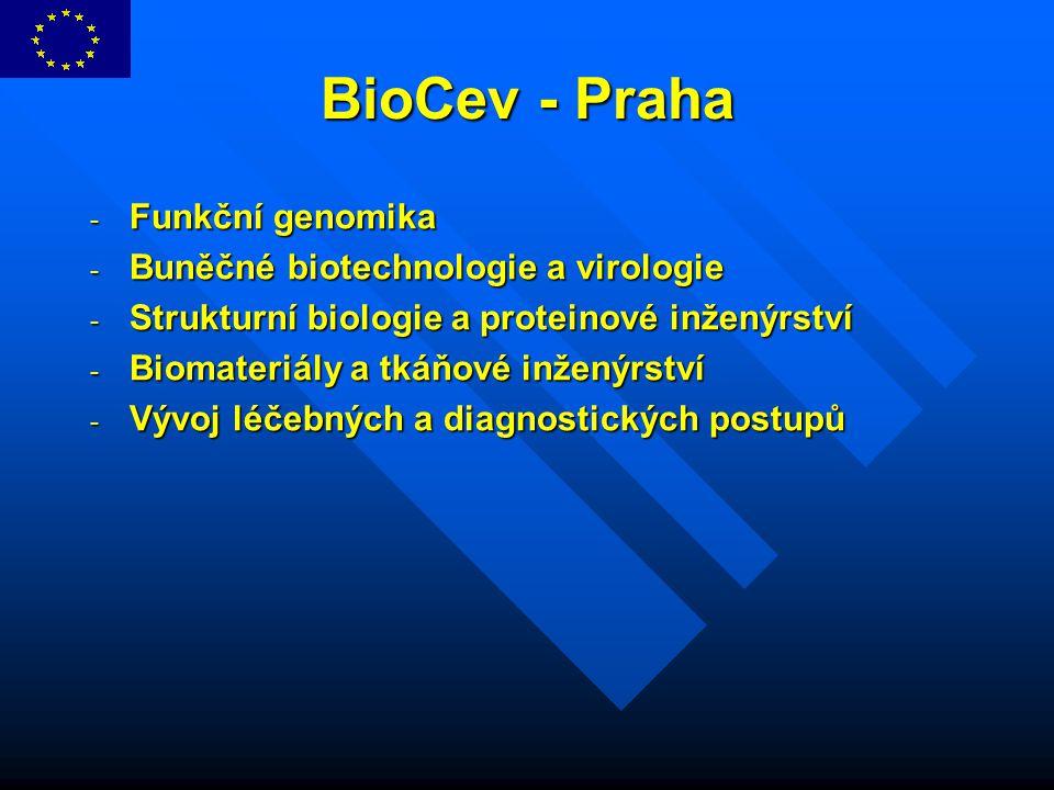 BioCev - Praha Funkční genomika Buněčné biotechnologie a virologie