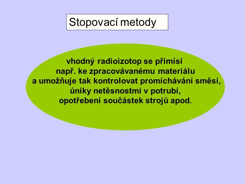 Stopovací metody vhodný radioizotop se přimísí