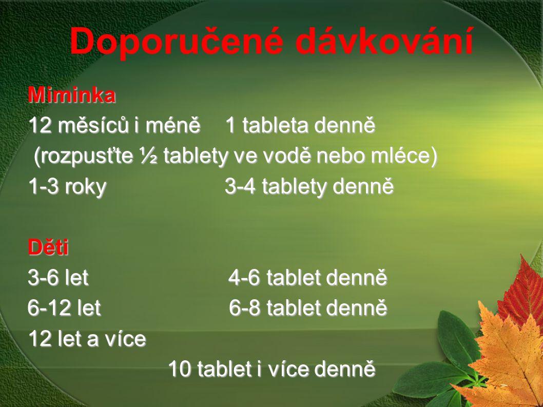 Doporučené dávkování Miminka 12 měsíců i méně 1 tableta denně