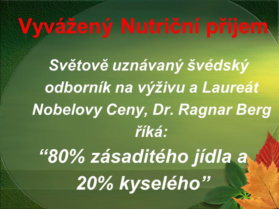 Vyvážený Nutriční příjem