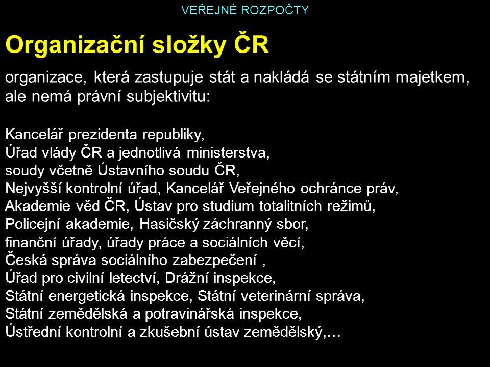 VEŘEJNÉ ROZPOČTY Organizační složky ČR. organizace, která zastupuje stát a nakládá se státním majetkem,