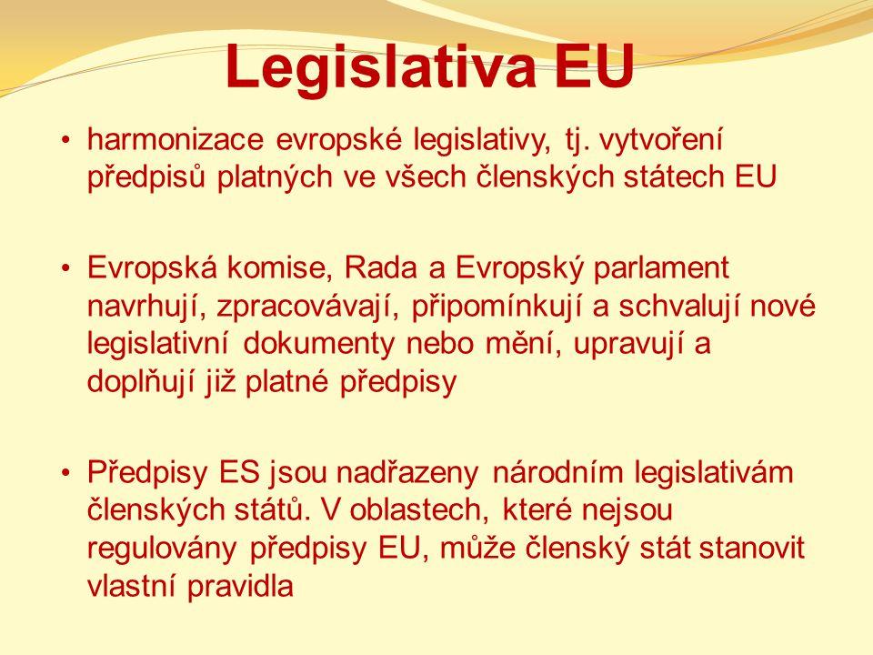 Legislativa EU harmonizace evropské legislativy, tj. vytvoření předpisů platných ve všech členských státech EU.