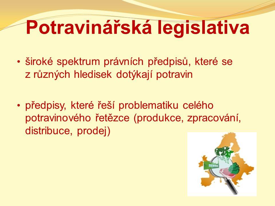 Potravinářská legislativa