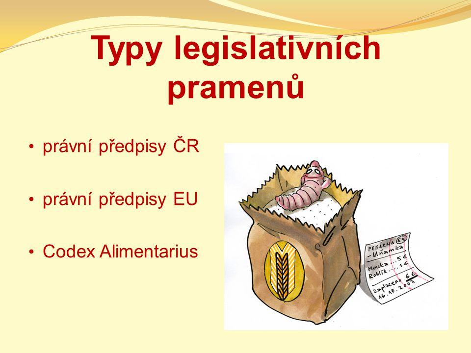 Typy legislativních pramenů
