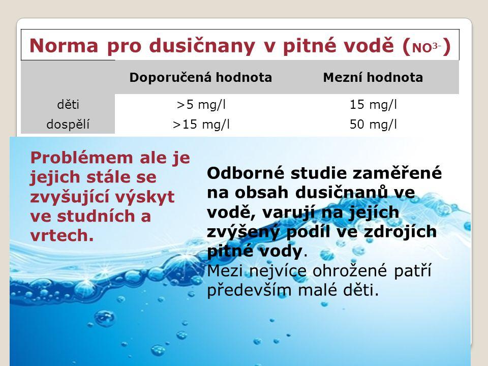 Norma pro dusičnany v pitné vodě (NO3-)