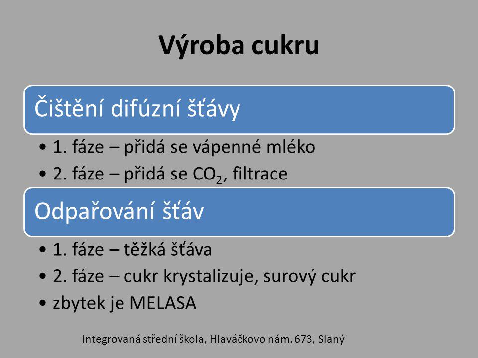 Výroba cukru Integrovaná střední škola, Hlaváčkovo nám. 673, Slaný