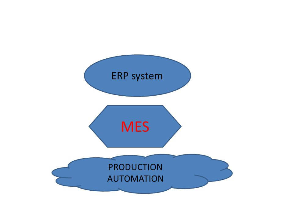 PRODUCTION AUTOMATION