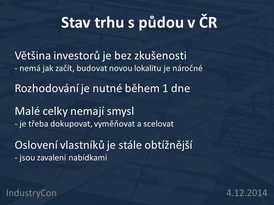 Stav trhu s půdou v ČR Většina investorů je bez zkušenosti
