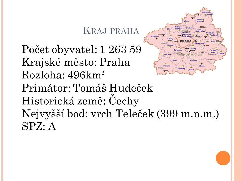 Primátor: Tomáš Hudeček Historická země: Čechy
