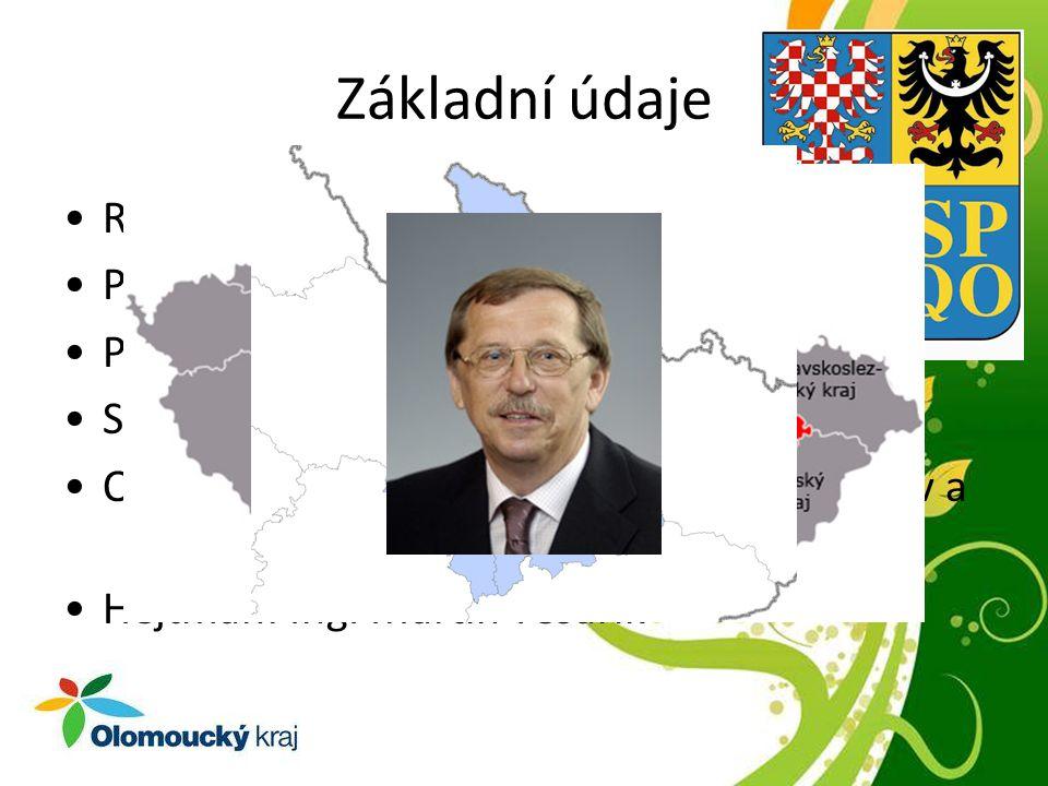 Základní údaje Rozloha: 5 267 km2 Počet obcí: 397