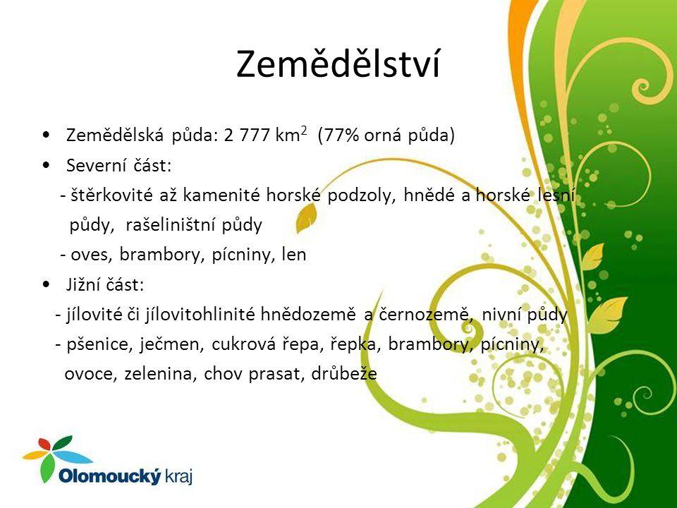 Zemědělství Zemědělská půda: 2 777 km2 (77% orná půda) Severní část: