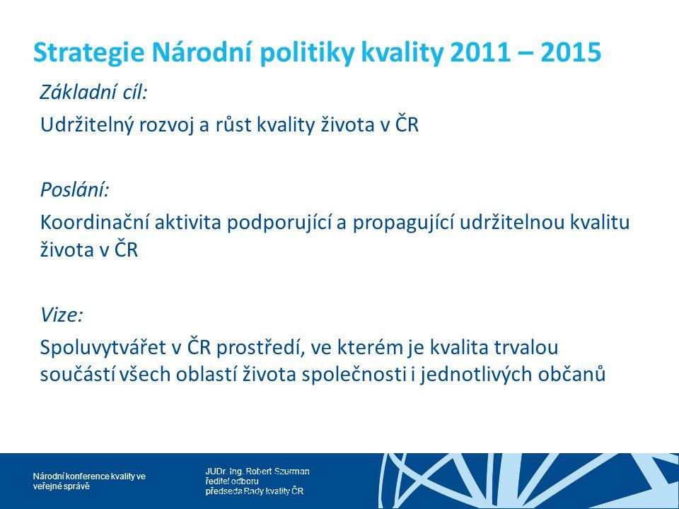 Strategie Národní politiky kvality 2011 – 2015