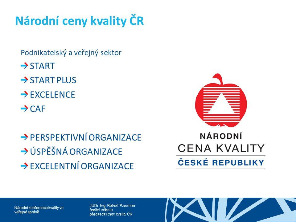 Národní ceny kvality ČR