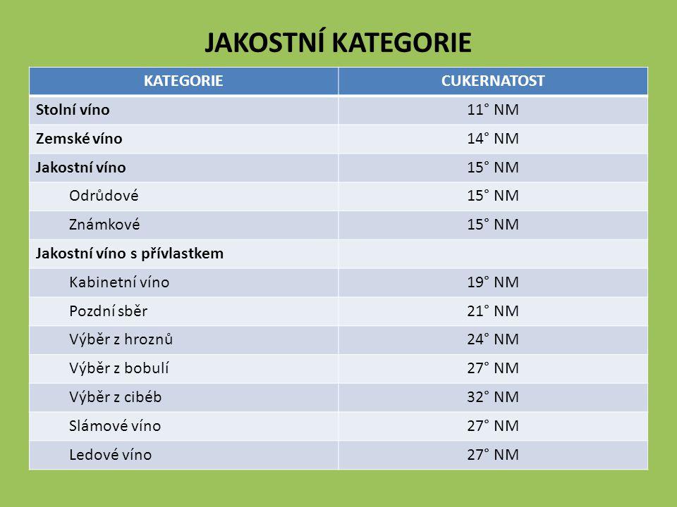 JAKOSTNÍ KATEGORIE KATEGORIE CUKERNATOST Stolní víno 11° NM