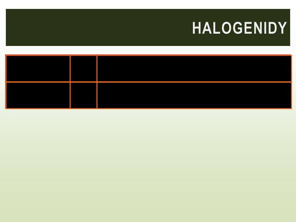 HALOGENIDY Chlorid amonný NH4Cl Pájení, suché články (salmiak)
