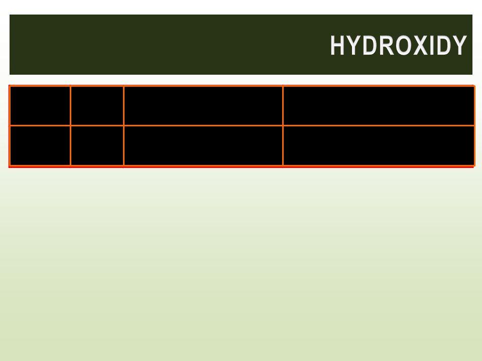 HYDROXIDY Sodný NaOH Bílá krystalická látka, silně leptavá