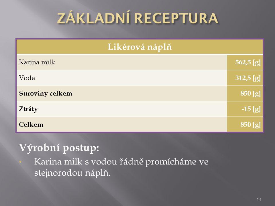 ZÁKLADNÍ RECEPTURA Výrobní postup: Likérová náplň