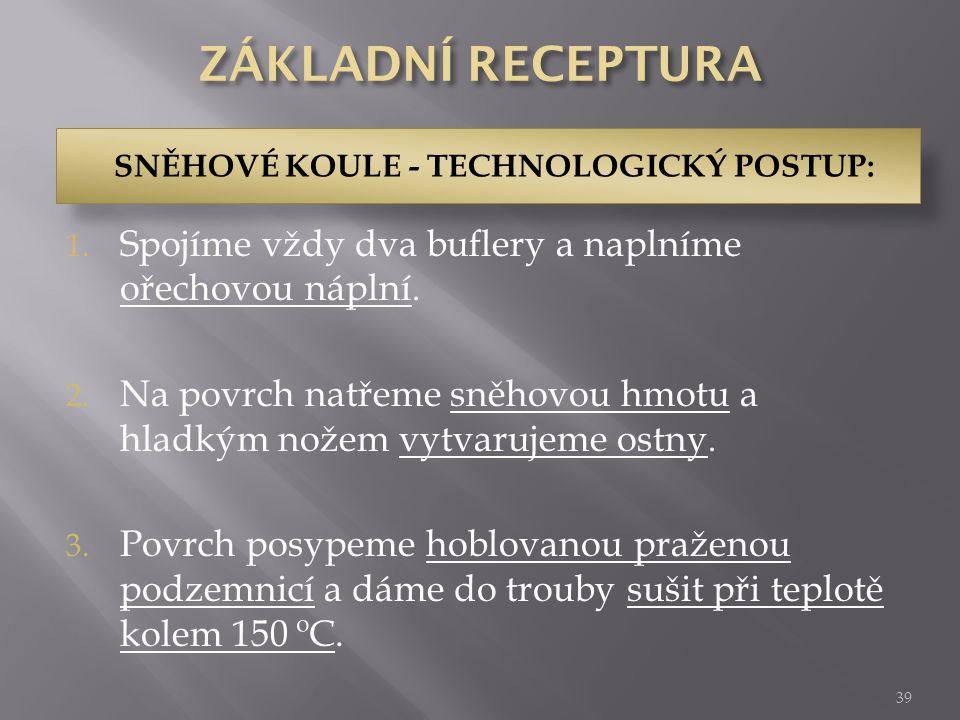 ZÁKLADNÍ RECEPTURA SNĚHOVÉ KOULE - TECHNOLOGICKÝ POSTUP: Spojíme vždy dva buflery a naplníme ořechovou náplní.