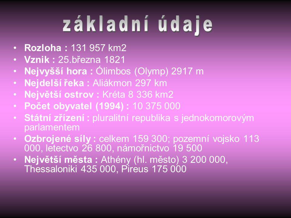 základní údaje Rozloha : 131 957 km2 Vznik : 25.března 1821