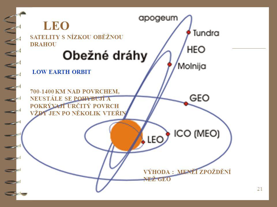 LEO SATELITY S NÍZKOU OBĚŽNOU DRAHOU LOW EARTH ORBIT