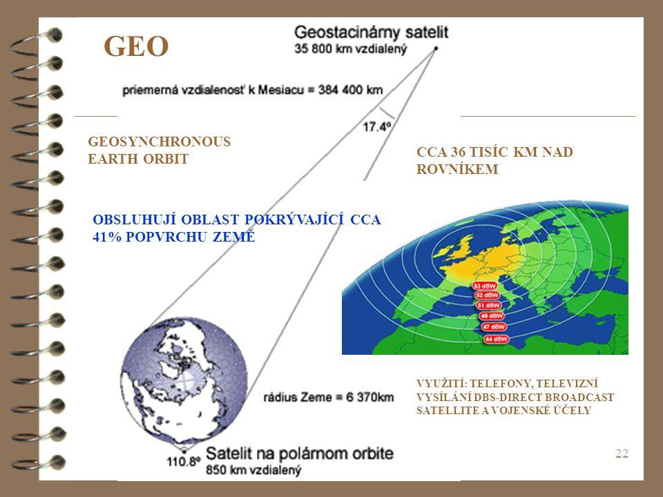 GEO GEOSYNCHRONOUS EARTH ORBIT CCA 36 TISÍC KM NAD ROVNÍKEM