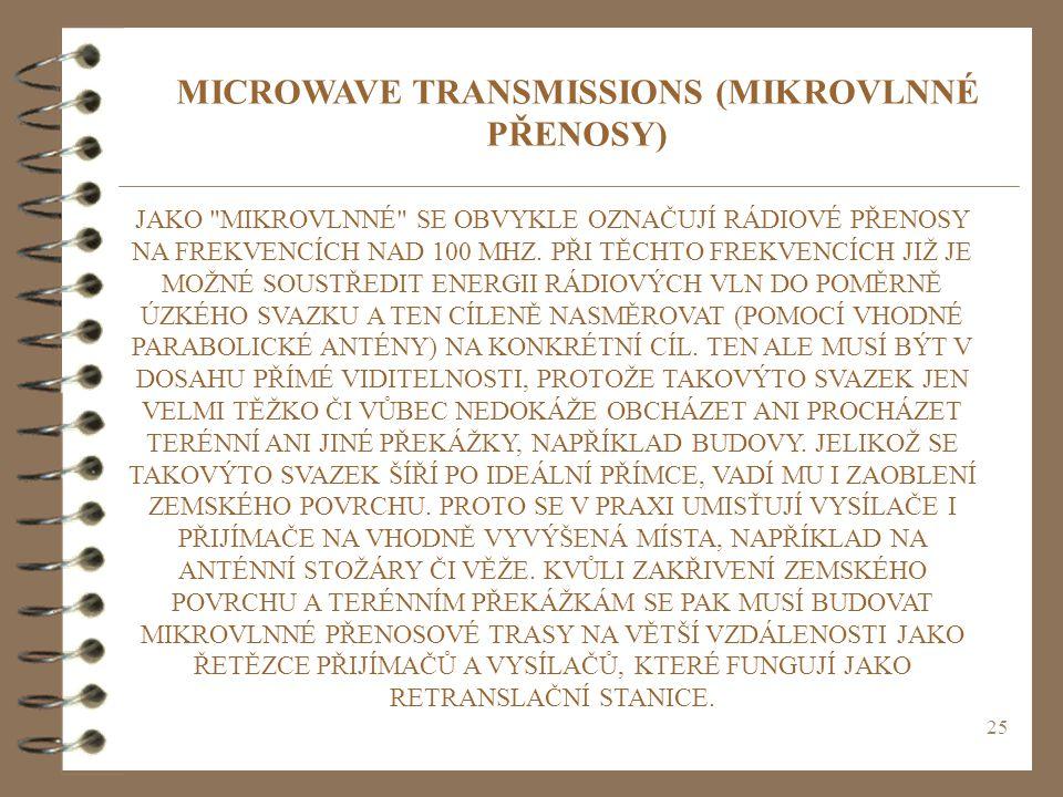 MICROWAVE TRANSMISSIONS (MIKROVLNNÉ PŘENOSY)