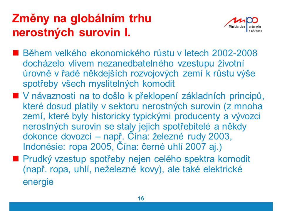 Změny na globálním trhu nerostných surovin I.