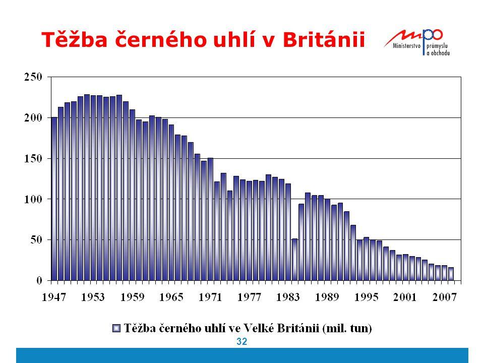 Těžba černého uhlí v Británii