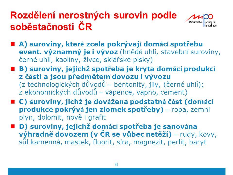 Rozdělení nerostných surovin podle soběstačnosti ČR