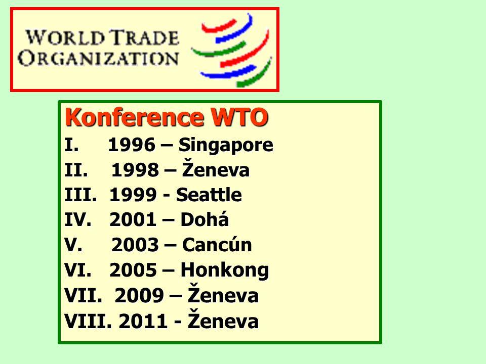 Konference WTO VII. 2009 – Ženeva VIII. 2011 - Ženeva