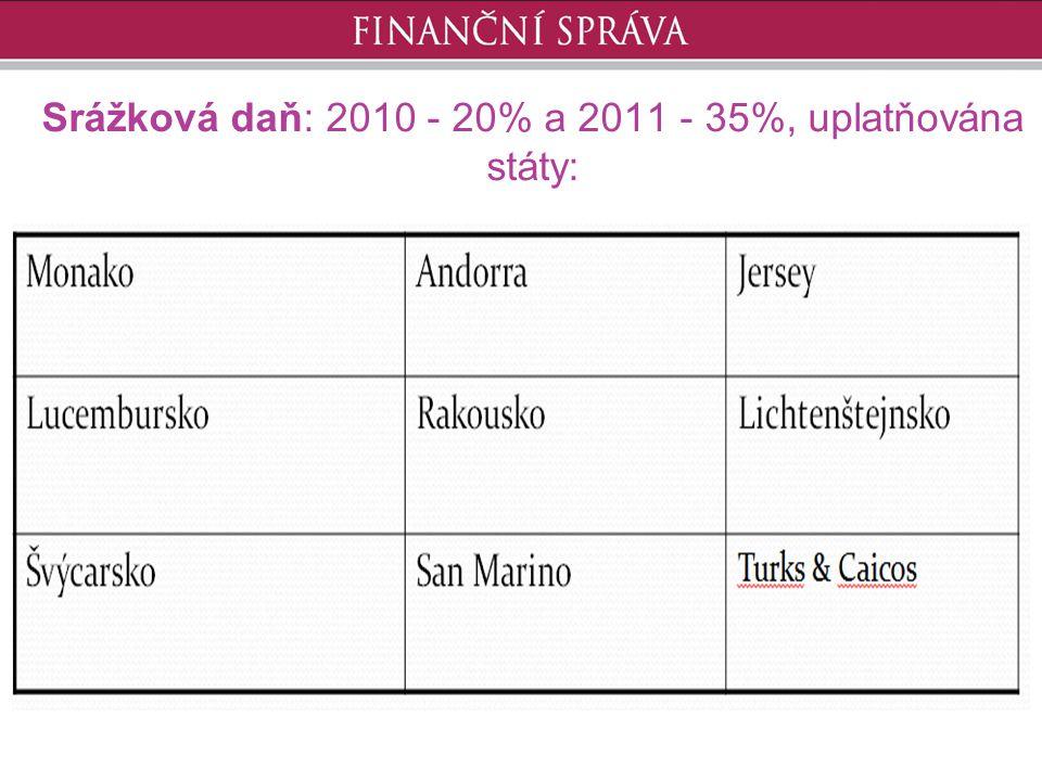 Srážková daň: 2010 - 20% a 2011 - 35%, uplatňována státy: