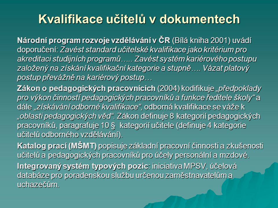Kvalifikace učitelů v dokumentech