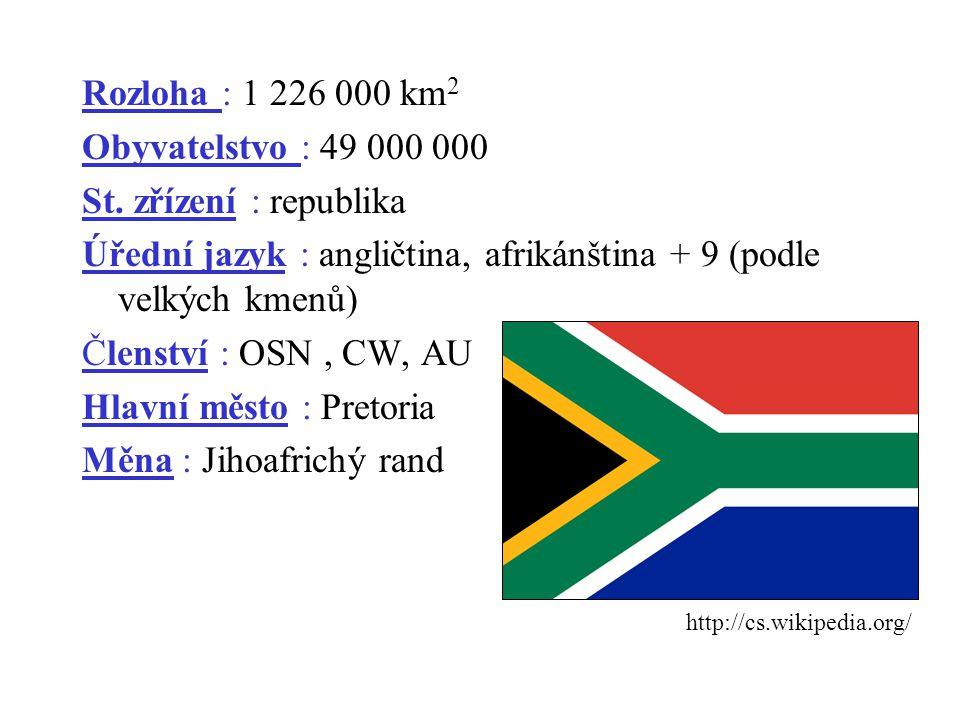 Úřední jazyk : angličtina, afrikánština + 9 (podle velkých kmenů)