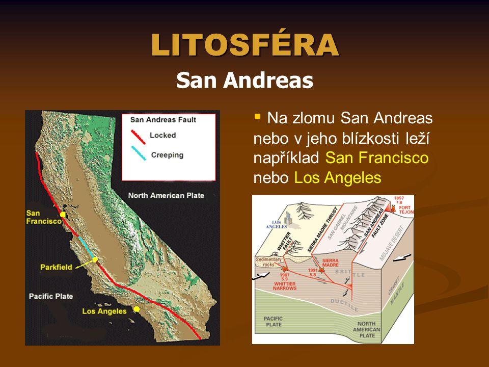 LITOSFÉRA San Andreas.