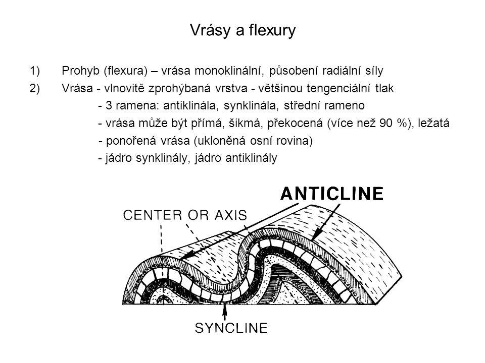 Vrásy a flexury Prohyb (flexura) – vrása monoklinální, působení radiální síly. 2) Vrása - vlnovitě zprohýbaná vrstva - většinou tengenciální tlak.