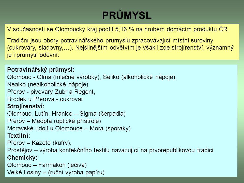 PRŮMYSL V současnosti se Olomoucký kraj podílí 5,16 % na hrubém domácím produktu ČR.